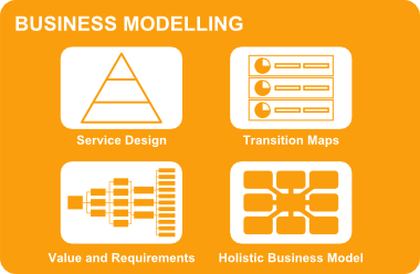 Business Modelling Framework
